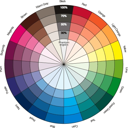 Custom Note Pad Color Wheel Image